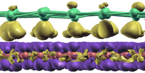 Borophene on Cu (111) : electron transfer from Cu to B