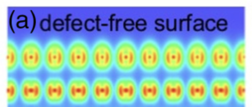 Local density of states of topological surfaces staates on SnTe (001) surface